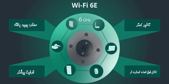 وای-فای-6-چیست؟